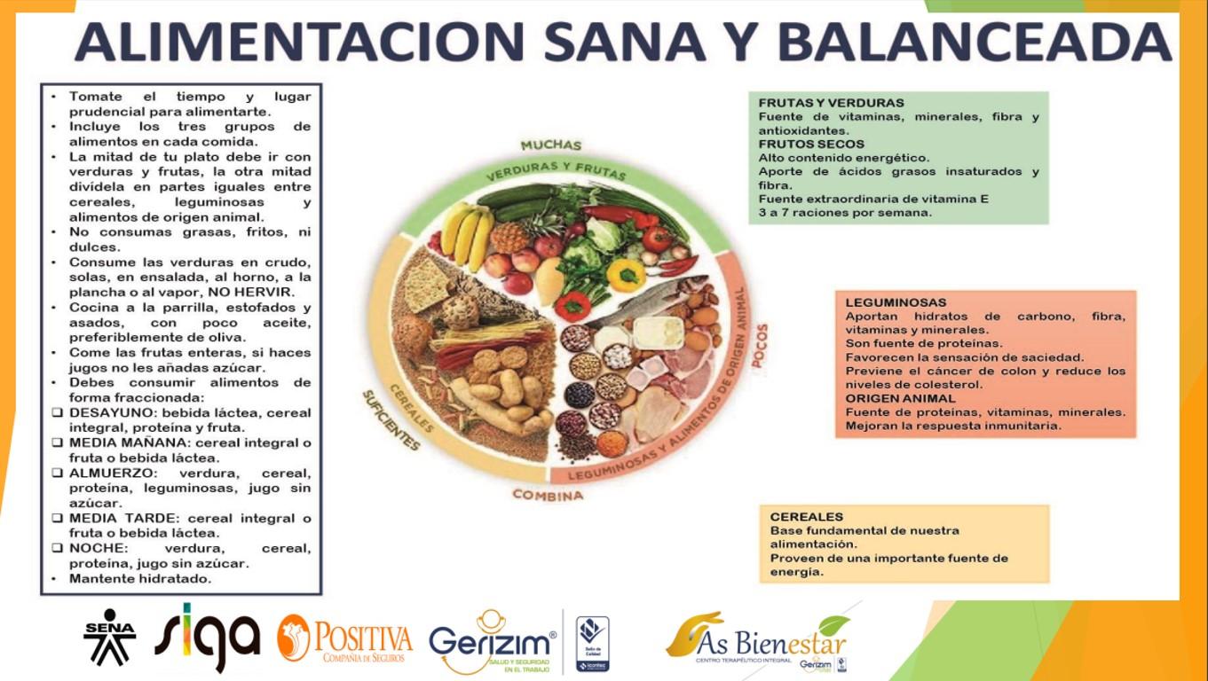Factores del metabolismo basal