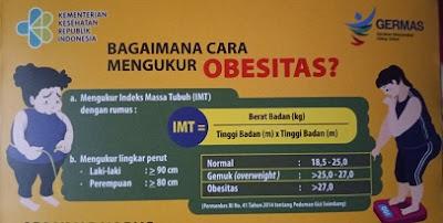 hari penglihatan sedunia, hari obesitas sedunia, hari gendut sedunia, hari-hari nasional, hari-hari sedunia, hari penglihatan sedunia kapan, hari obesitas sedunia kapan, cara mencegah obesitas