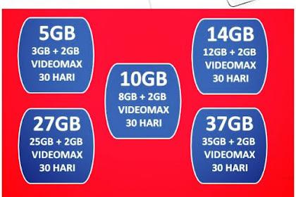 Harga Produk Paket Internet Telkomsel Bulk Sesuai Zona