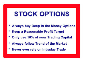 Nifty option trading rules