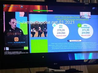 SP2020 Indonesia Ke-7 Sebesar 270.2 Juta Jiwa