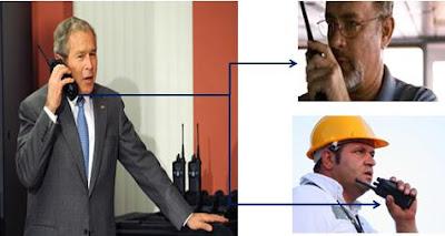 máy bộ đàm cầm tay dùng cho nhiều lĩnh vực