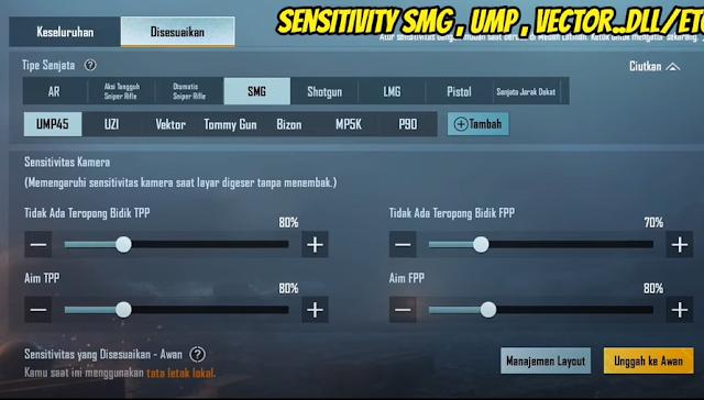 Sensitivitas Kamera SMG PUBG