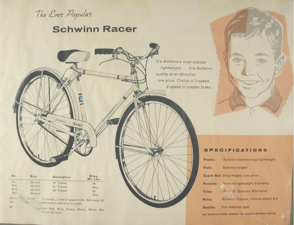 The Zombie Cyclist: Schwinn History