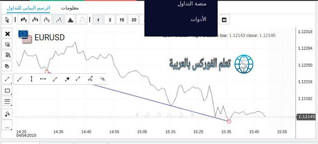 شرح منصة كويت تريد Q8 Trade للتداول