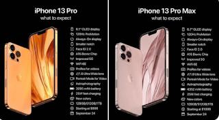 Iphone 13 leaks and rumors