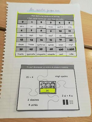 Cahier interactif - leçon à manipuler sur la numération