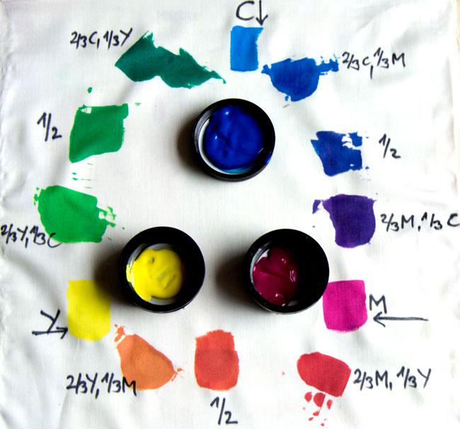 Textile Ideen: Farben Voller Energie! Ideal Zum Mischen