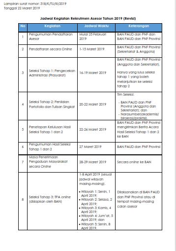 Jadwal Kegiatan Rekrutmen Asesor BAN PAUD dan PNF Tahun 2019 (Revisi)