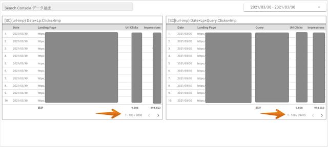 データポータルでSearch Consoleのデータをエクスポートする際の注意点_02