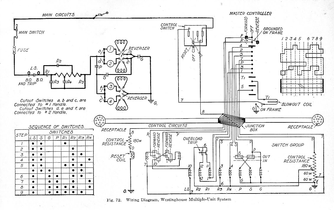 indiana home wiring basics