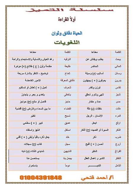 افضل مذكرة لغة عربية للصف الثالث الاعدادى ترم ثانى 2019