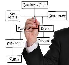 Cara Mudah Membuat perusahaan
