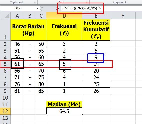 Cara Menghitung median Data Kelompok di Ms Excel