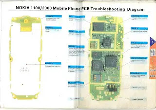 nokia 2300 ic solution diagram free download PDF manual