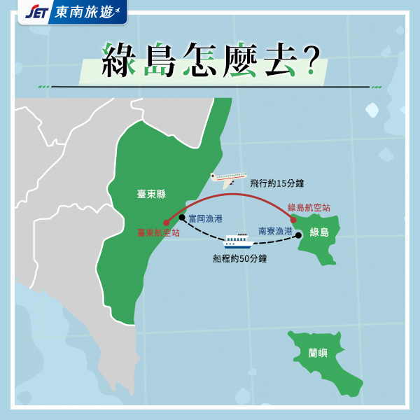 綠島交通可搭船、飛機