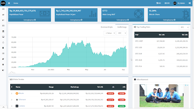 Source Code Web Coinmarket