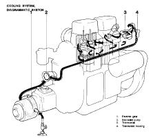 Guide Handbook Manual Volvo Penta Workshop Manual Md11c D Md17c