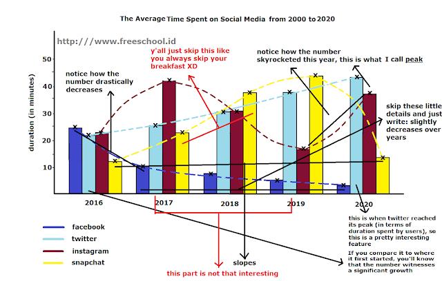 Bar Graph - Main Features