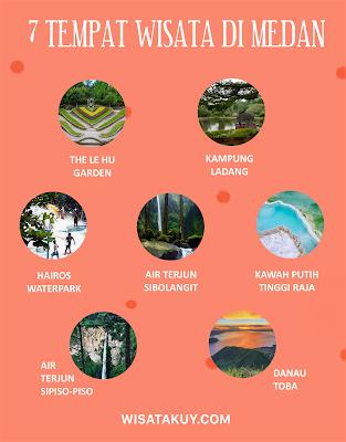 Tempat Wisata Medan