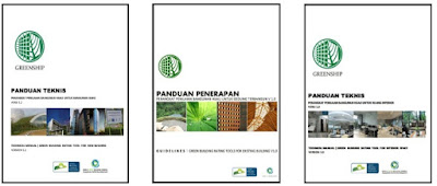Panduan Greenship