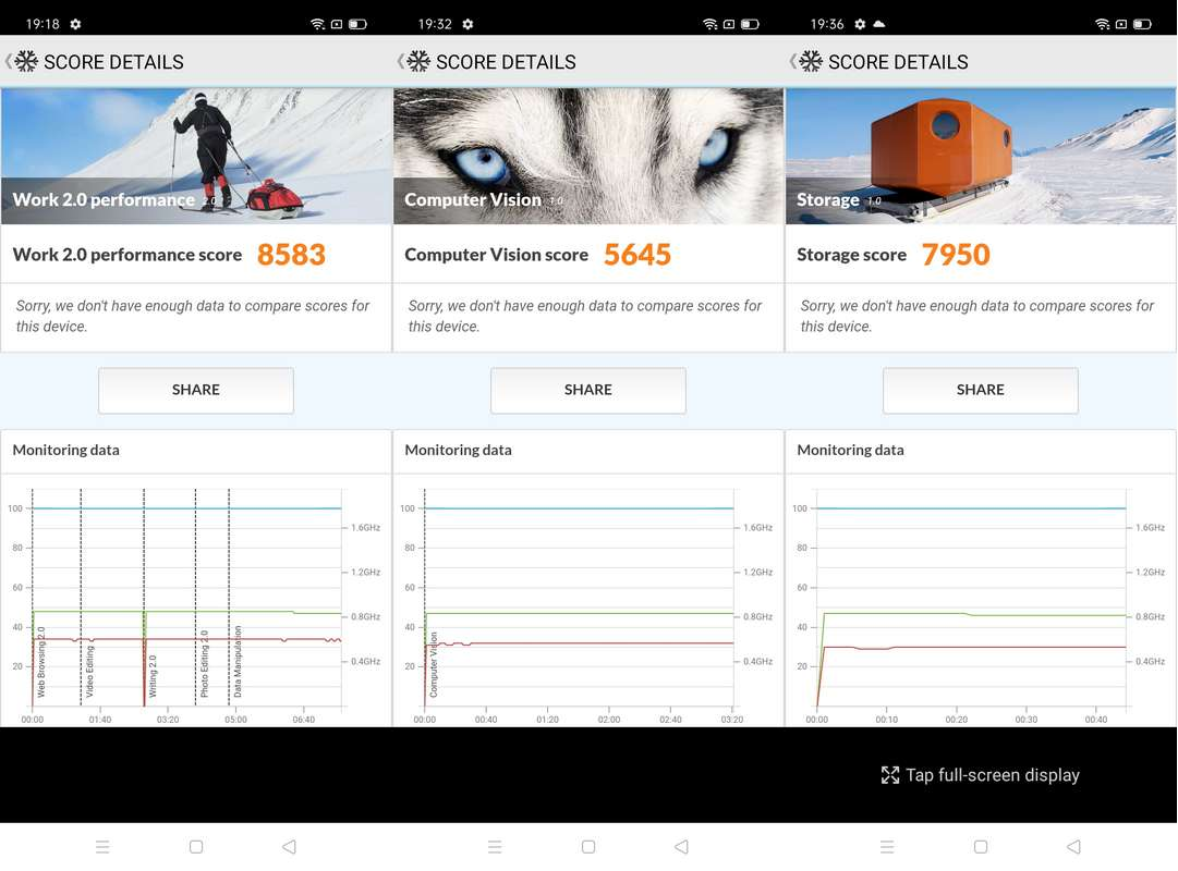 Benchmark PCMark Realme C3