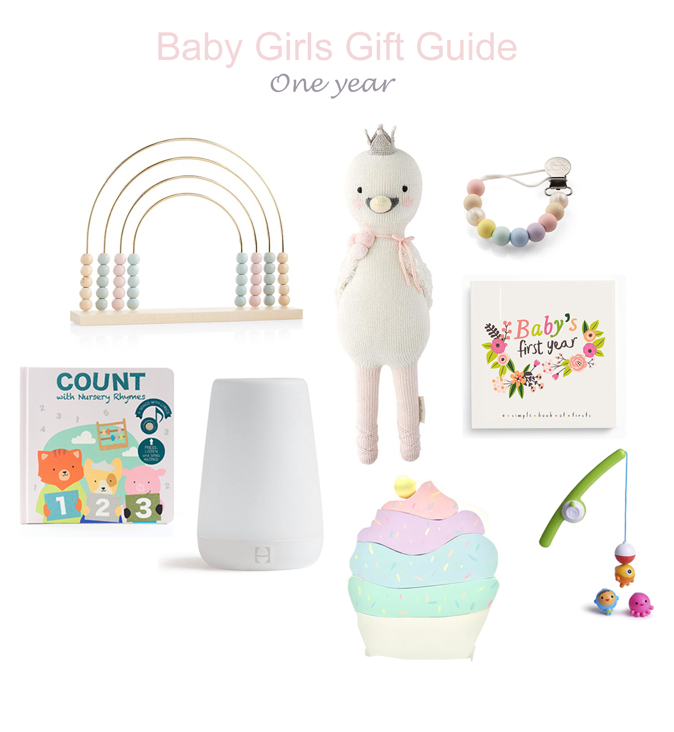 baby girls gift guide