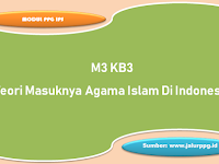 Teori Masuknya Agama Islam Di Indonesia M3 KB3