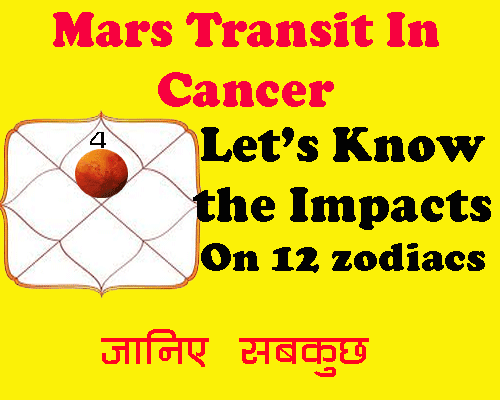 Mars transit in Cancer Predictions
