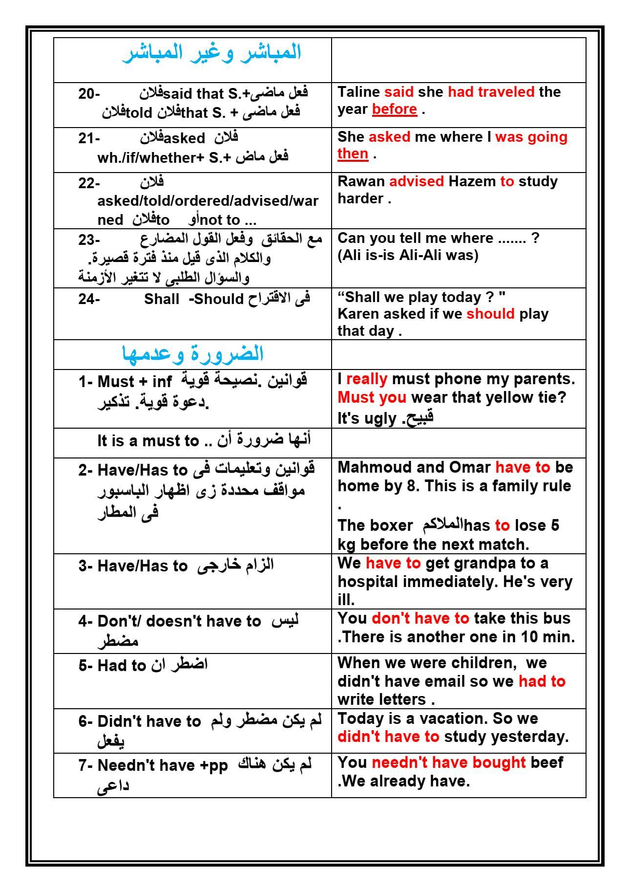 أهم قواعد اللغة الانجليزية للثانوية العامة بشكل مختلف 6