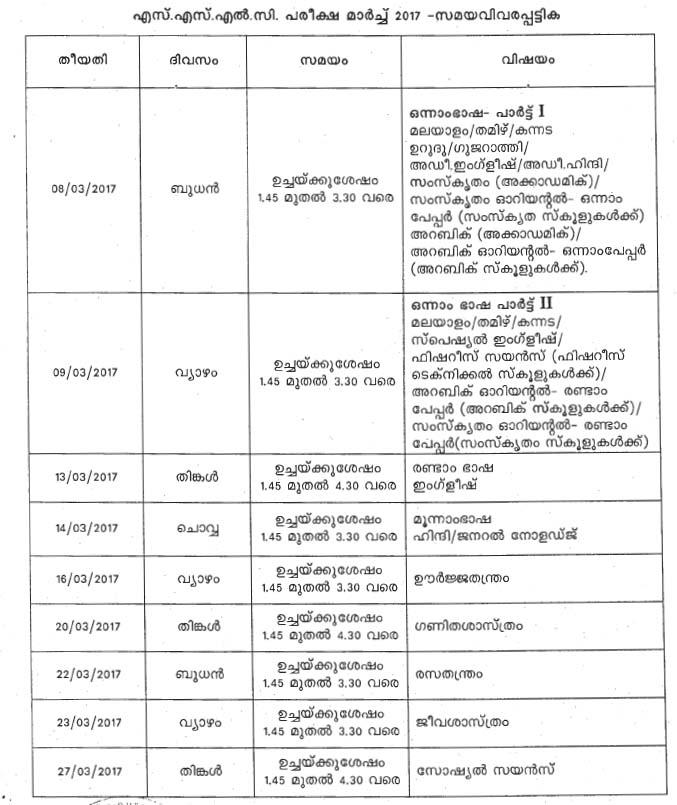 Kerala SSLC Examination Time Table March 2017