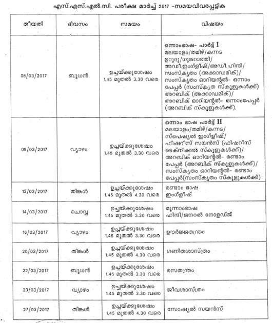 Kerala SSLC Examination Time Table 2017 - Kerala 10th Date Sheet 2017