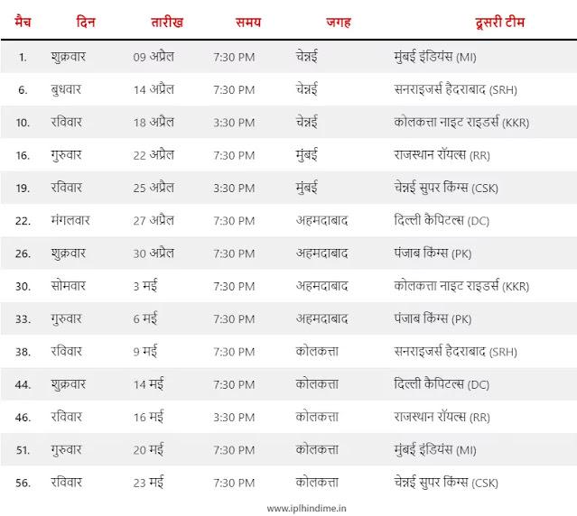 रॉयल चैलेंजर्स बैंगलौर टीम के मैचों का शेड्यूल 2021 - RCB Team Match Schedule 2021