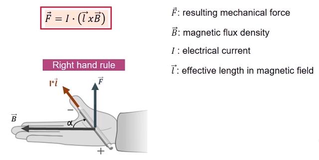 chip piko, Hukum Lorentz adalah, Pengertian Hukum Lorentz, faraday lorentz hukum lorentz hukum faraday hukum induksi faraday hukum gaya lorentz, Dasar-dasar Motor Listrik Bagaimana Dapat Berputar, hukum tangan kanan, rumus tangan kanan