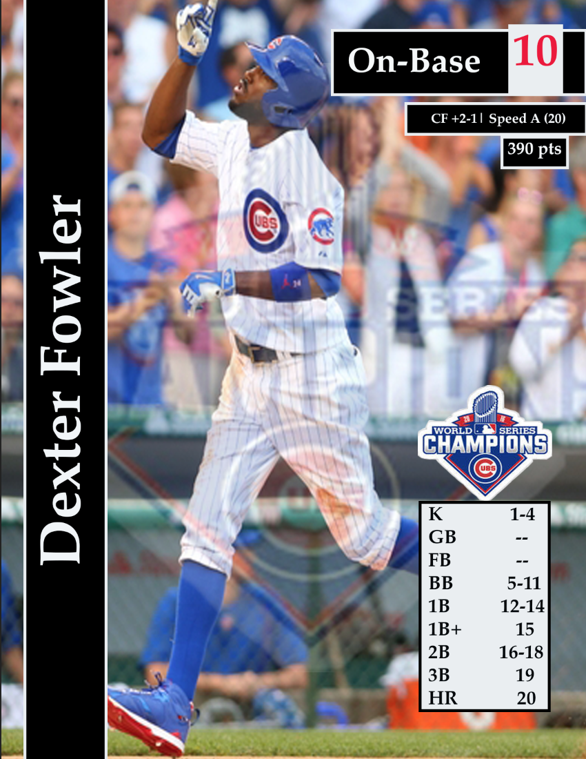 The Greatest Mlb Showdown Project 2016 Chicago Cubs