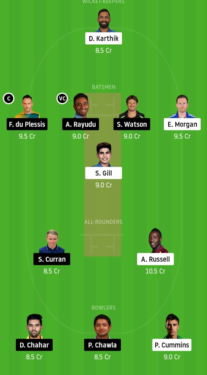 IPL 2020: KKR Look To Overcome Their Poor Record Against CSK - Kolkata Knight Riders vs Chennai Super Kings Dream11 Prediction