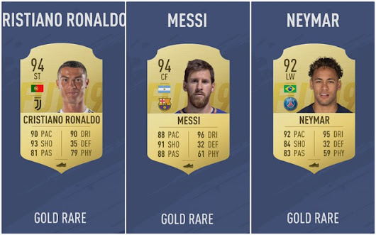 FIFA 19 Top 10 Rated players