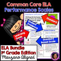 https://www.teacherspayteachers.com/Product/Marzano-Aligned-Common-Core-Performance-Scales-Bundle-Grade-1-2622065