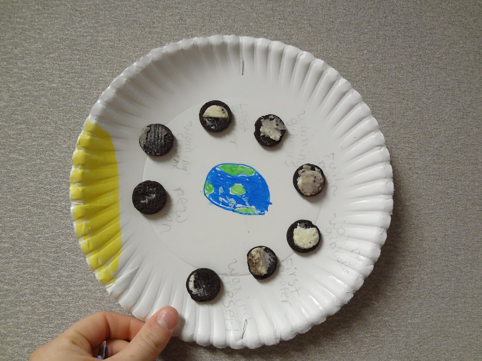 The Sweet Life In 2nd Grade Moon Phases Synonyms Amp Antonyms