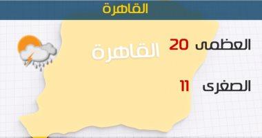 أخبار الطقس في مصراليوم 17/2/2018 هيئة الأرصاد بمصر تحذر من شدة الطقس