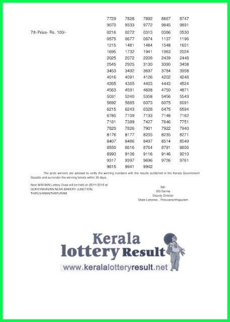 Kerala Lottery Result 18-11-2019 Win Win W-539 ( keralalotteryresult.net  )