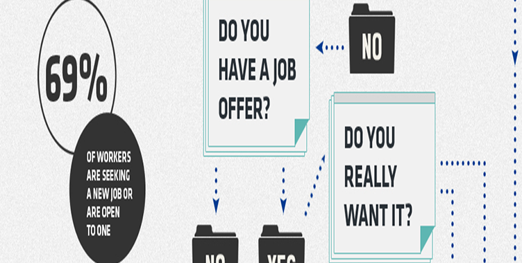 Should You Stay Or Should You Go #infographic