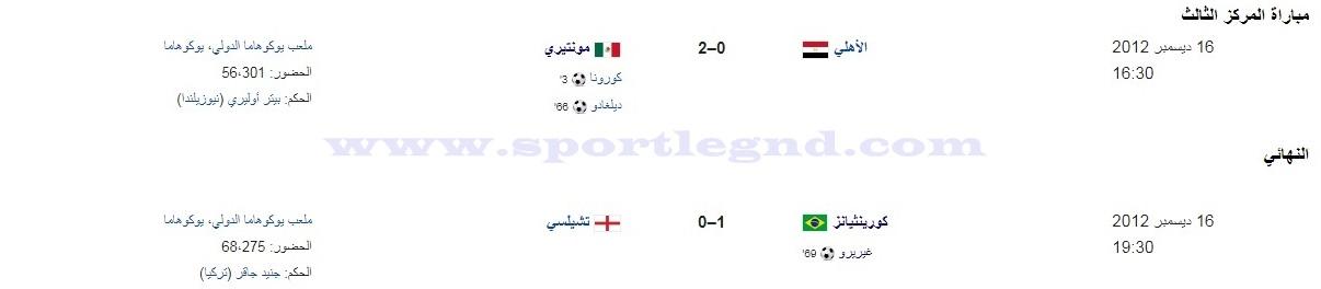2نتائج كأس العالم للأندية لكرة القدم 2012