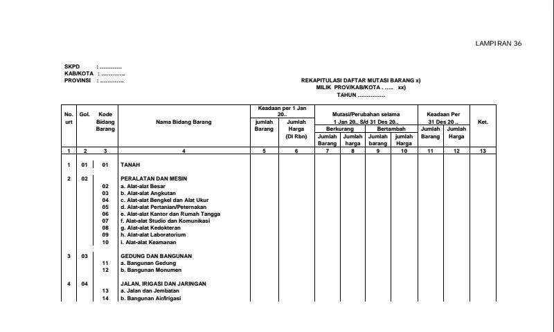 Contoh Format Rekapitulasi Daftar Mutasi Barang Inventaris Sekolah