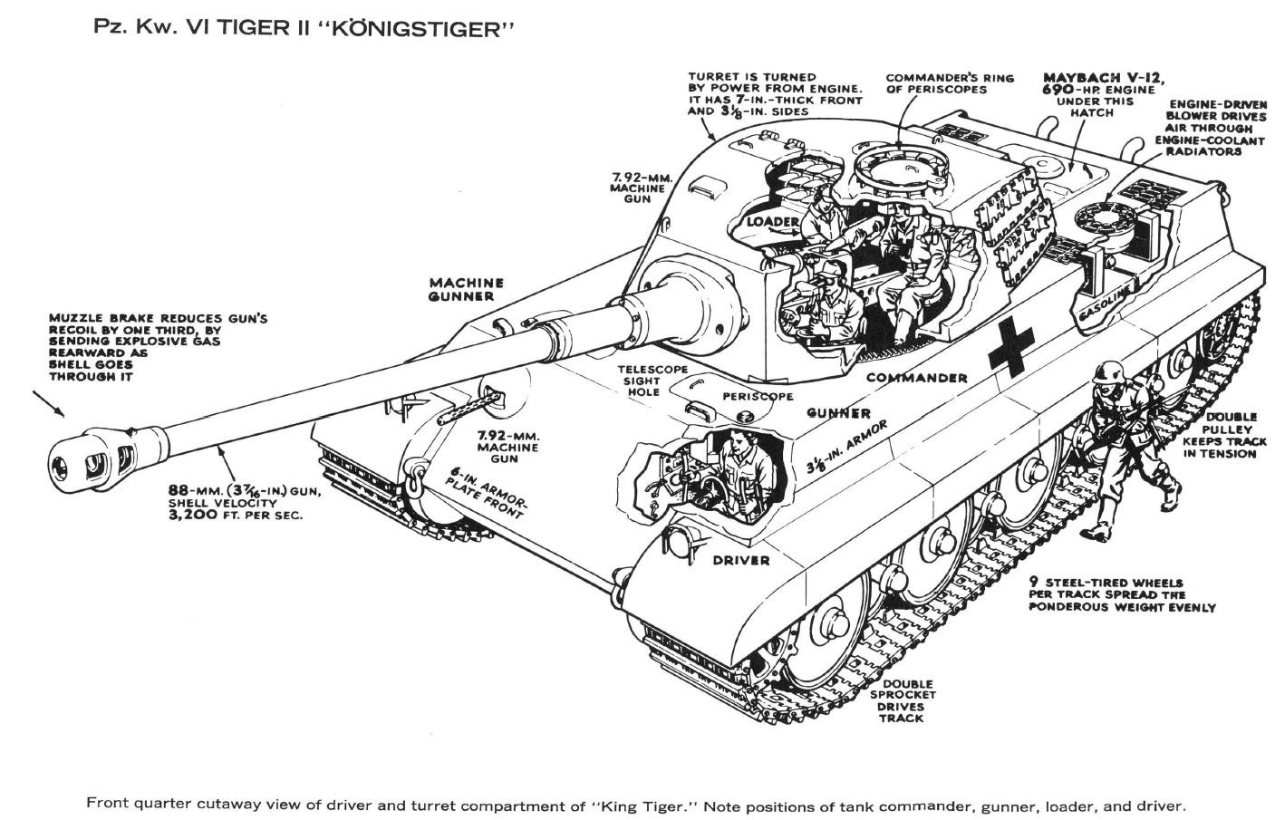 Tmp Stalingrad S New Tiger Ii Set Of Crew Burst Into