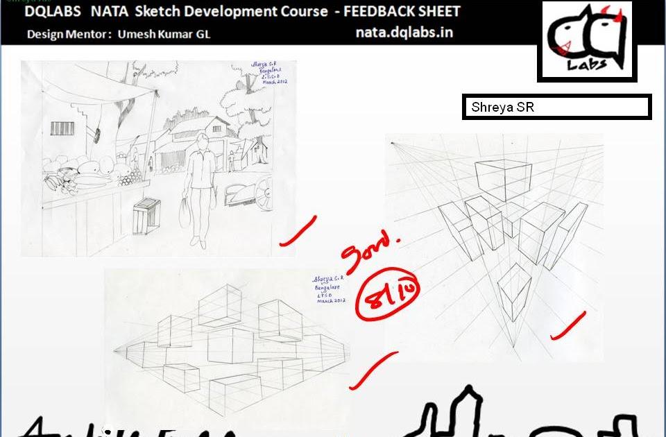 DQLABS Students Work Documentation: Shreya R Patel, Mumbai