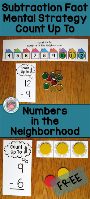 This free resource, Numbers in the Neighborhood, provides a concrete, visual way to model and practice the Count Up To subtraction fact strategy with first and second graders.