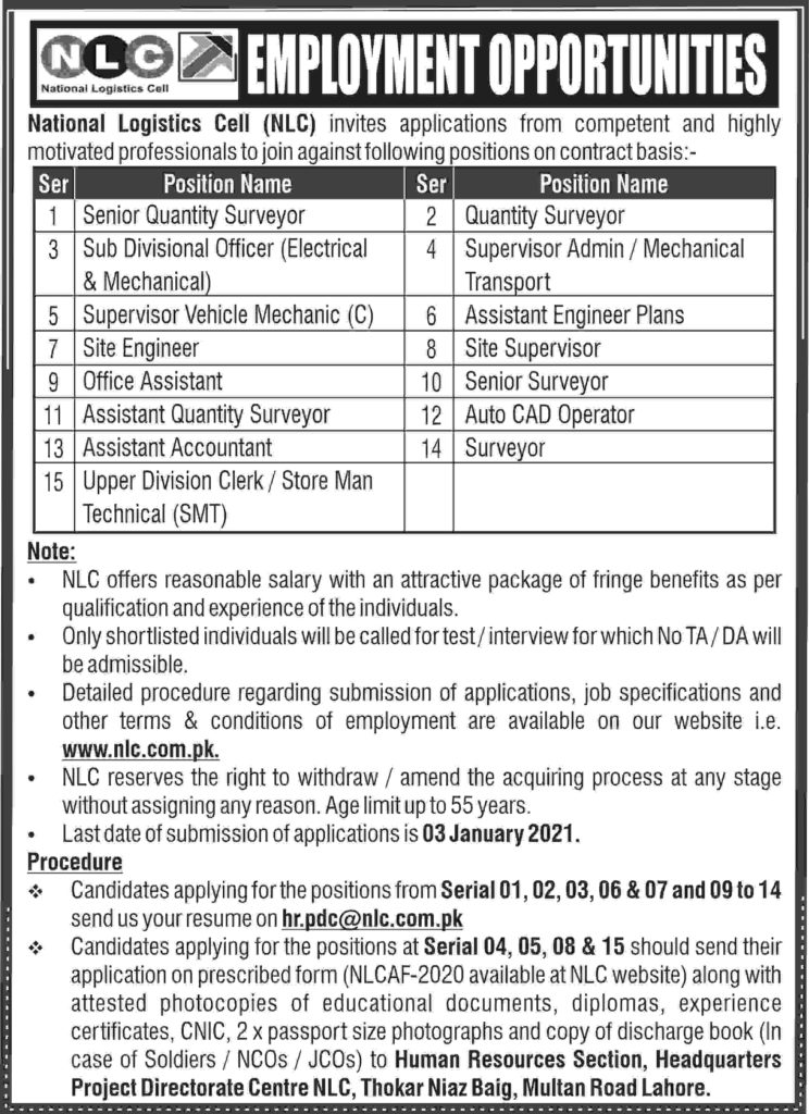 NLC Jobs 2021 | National Logistic Cell