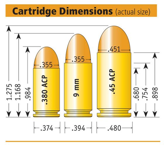 Ammo Size Dimensions Diagram 9mm .380 .45
