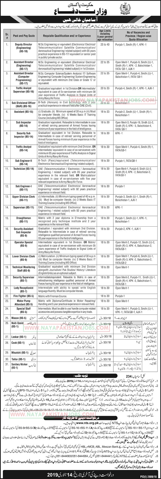 Ministry of Defense Jobs Nts Application form, NTS Ministry of Defense Jobs Latest Vacancies Announced in Ministry Of Defence Govt Of Pakistan via NTS 30 December 2018 - Naya Pakistan Jobs